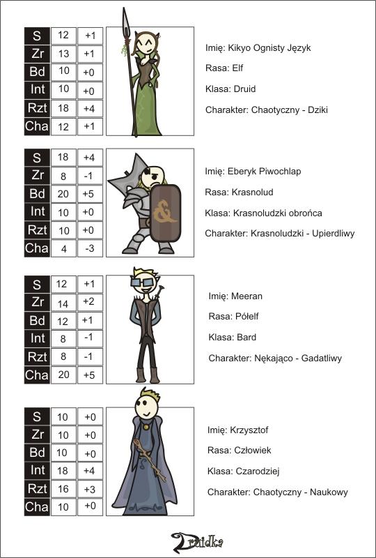Karty Postaci druidka komiks